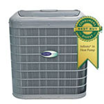 Select a New Heating/AC System